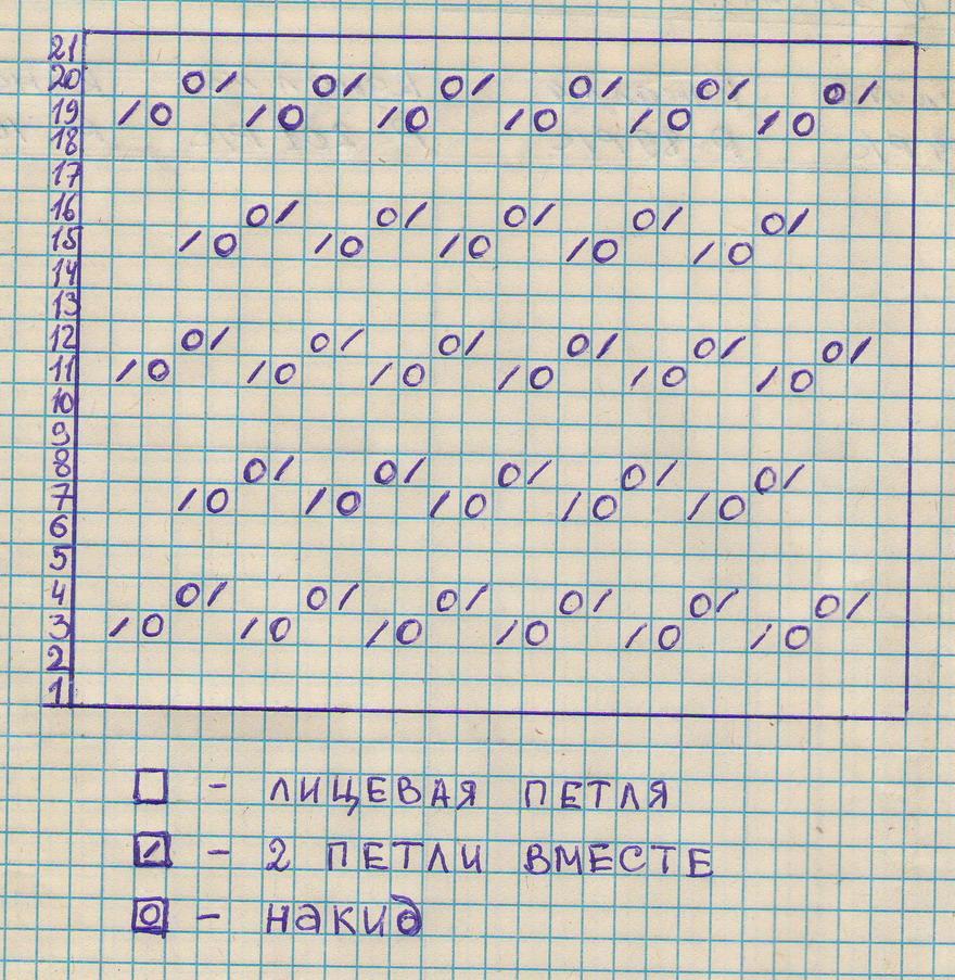 Схема вязания шарфа спицами, можно использовать как платок.  Ниже приведены ссылки на схемы вязания.