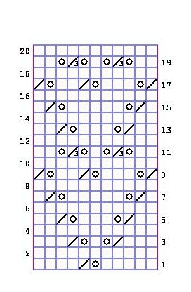 Узоры для вязания крючком со схемами. 3