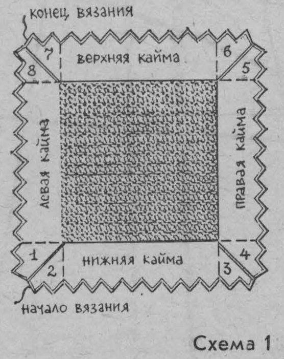 Такой платок показан на схеме